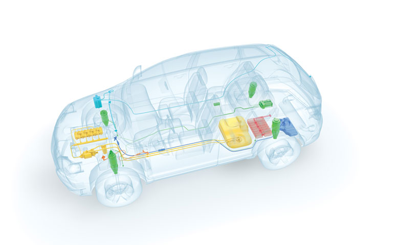 Safe Efficient Eco Friendly Solutions For Passenger Cars