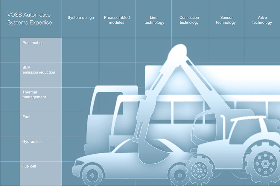 VOSS Automotive offers expertise across systems and industries