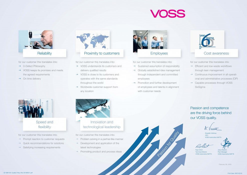 VOSS Automotive, Inc. - Quality policy